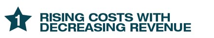 Rising Costs with Decreasing Revenue