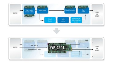 XVP-3901 Incoming Feed Processing
